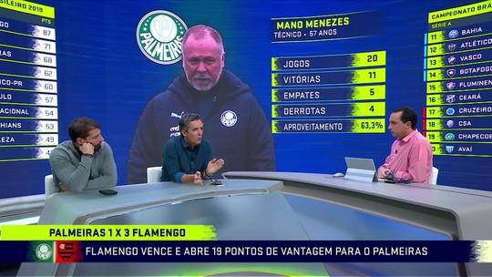"""Troca analisa crise no Palmeiras e Pedrinho diz: """"Novo conceito de time elimina muitos técnicos"""""""