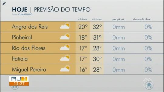 Semana começa com sol e tempo firme no Sul do Rio de Janeiro