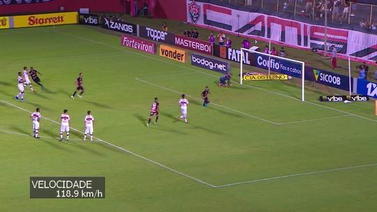 Chutes de Gedoz e Thiago Carleto nos gols do Vitória contra o CRB ultrapassam 100 km/h