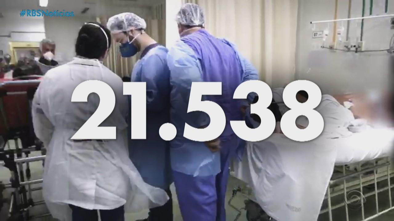 RS ultrapassa 21 mil mortos pela Covid-19 durante a pandemia