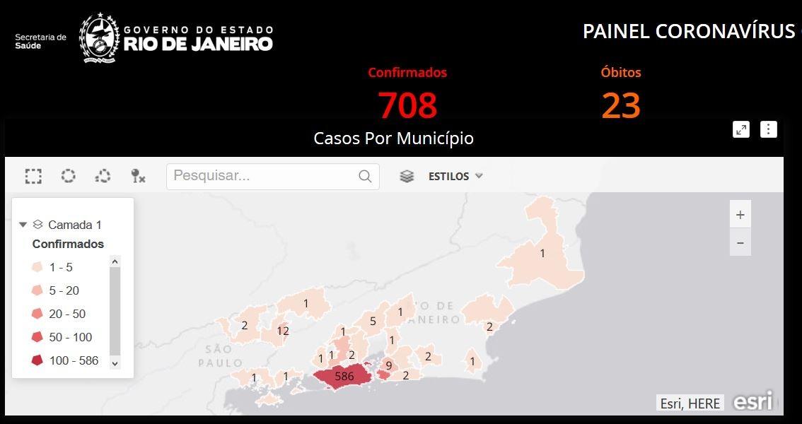Painel traz informações on-line sobre casos de coronavírus no estado do RJ