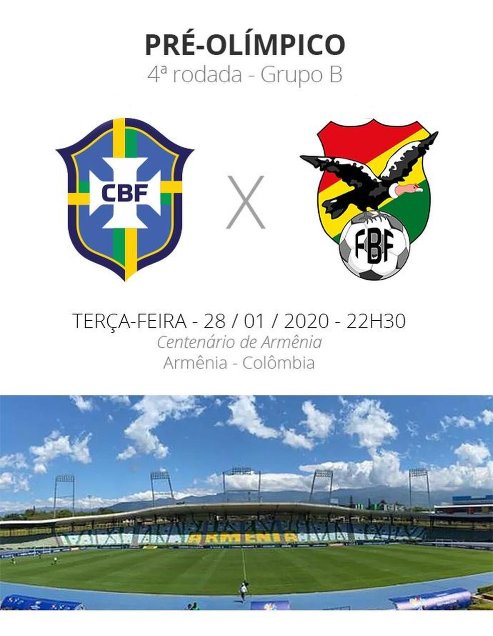 Classificacao brasileiro 2020