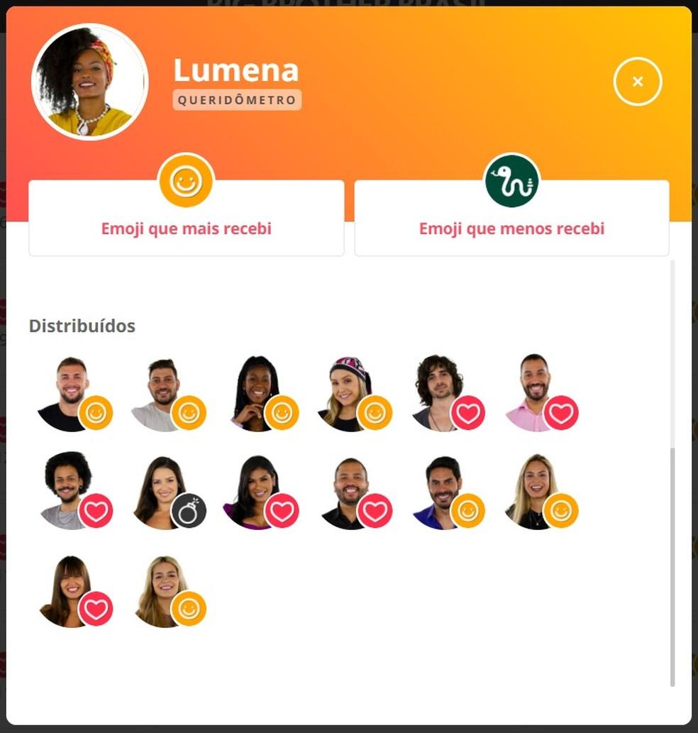 Queridômetro Lumena - 26/2 — Foto: Globo