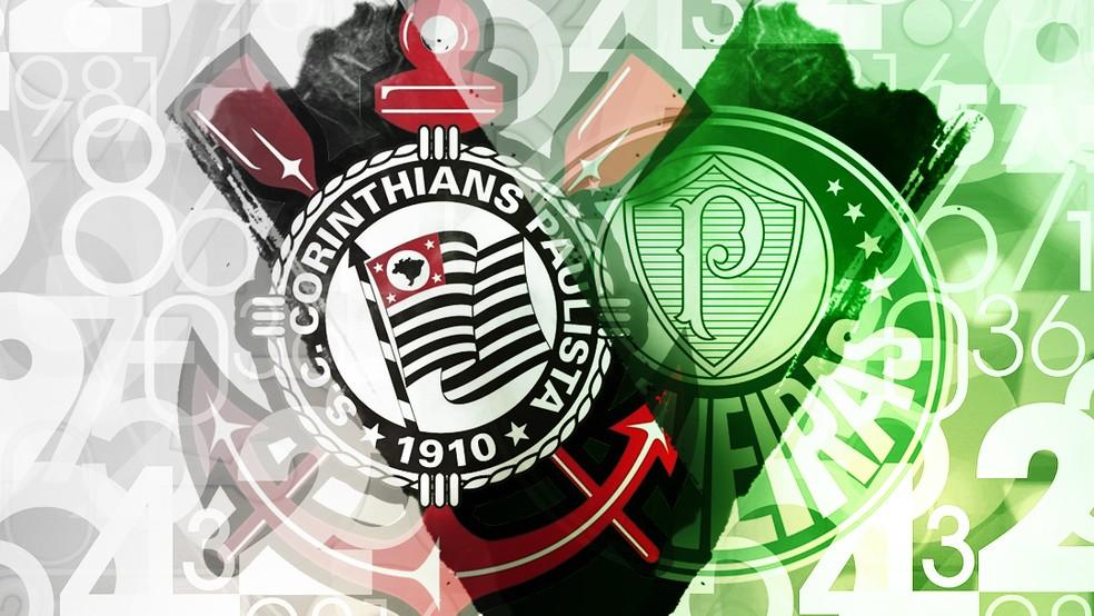 Corinthians X Palmeiras Jogos Quem Mais Venceu Artilheiros E Goleadas Do Derbi Campeonato Paulista Ge