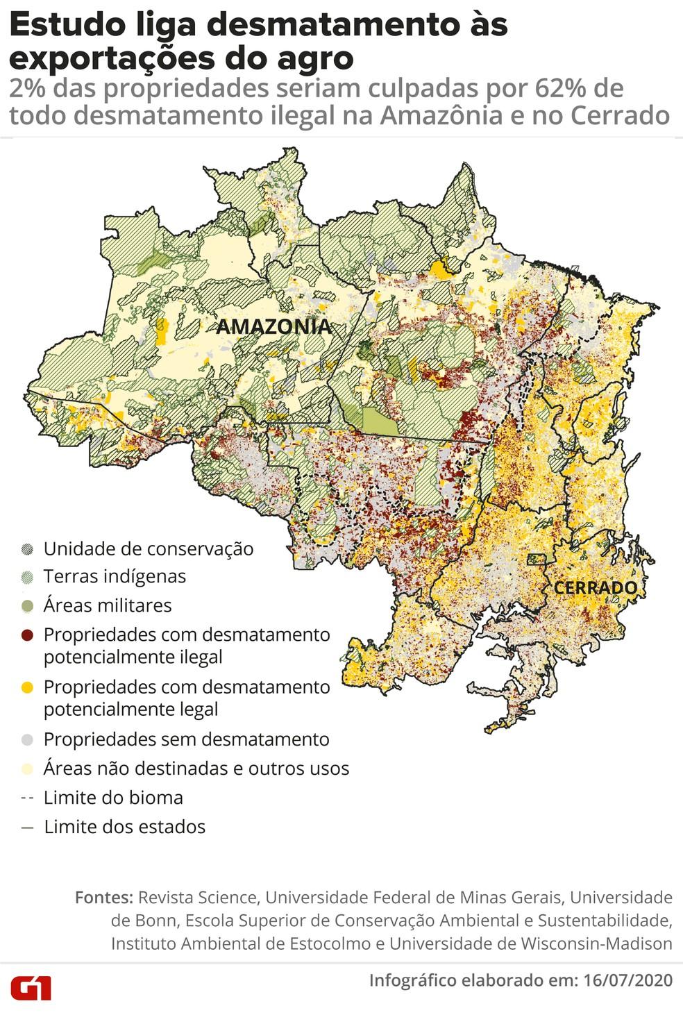 Estudo liga desmatamento às exportações do agro — Foto: Rodrigo Sanches/G1