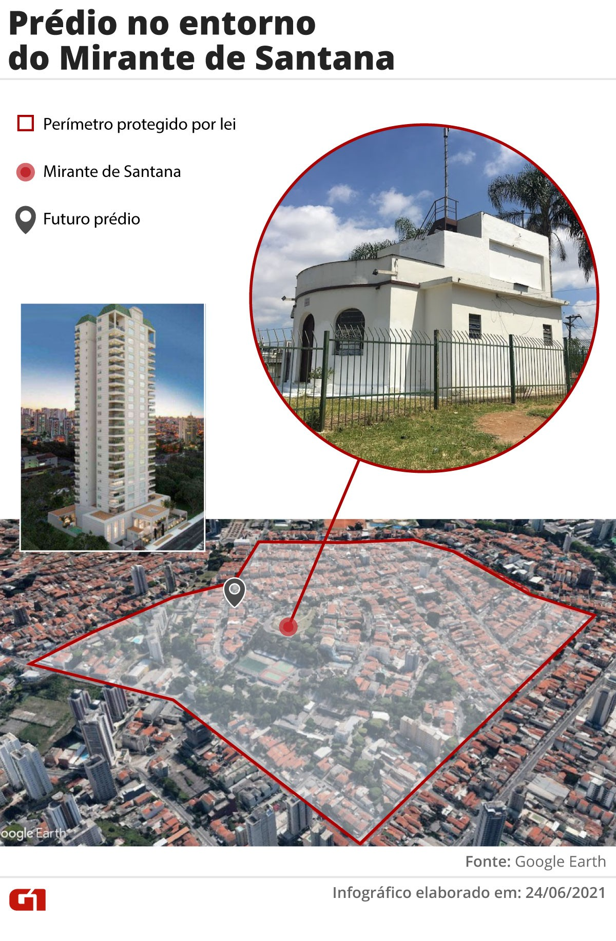 Instituto de Astronomia da USP se posiciona contra construção de prédio ao lado do Mirante de Santana que pode afetar medições meteorológicas
