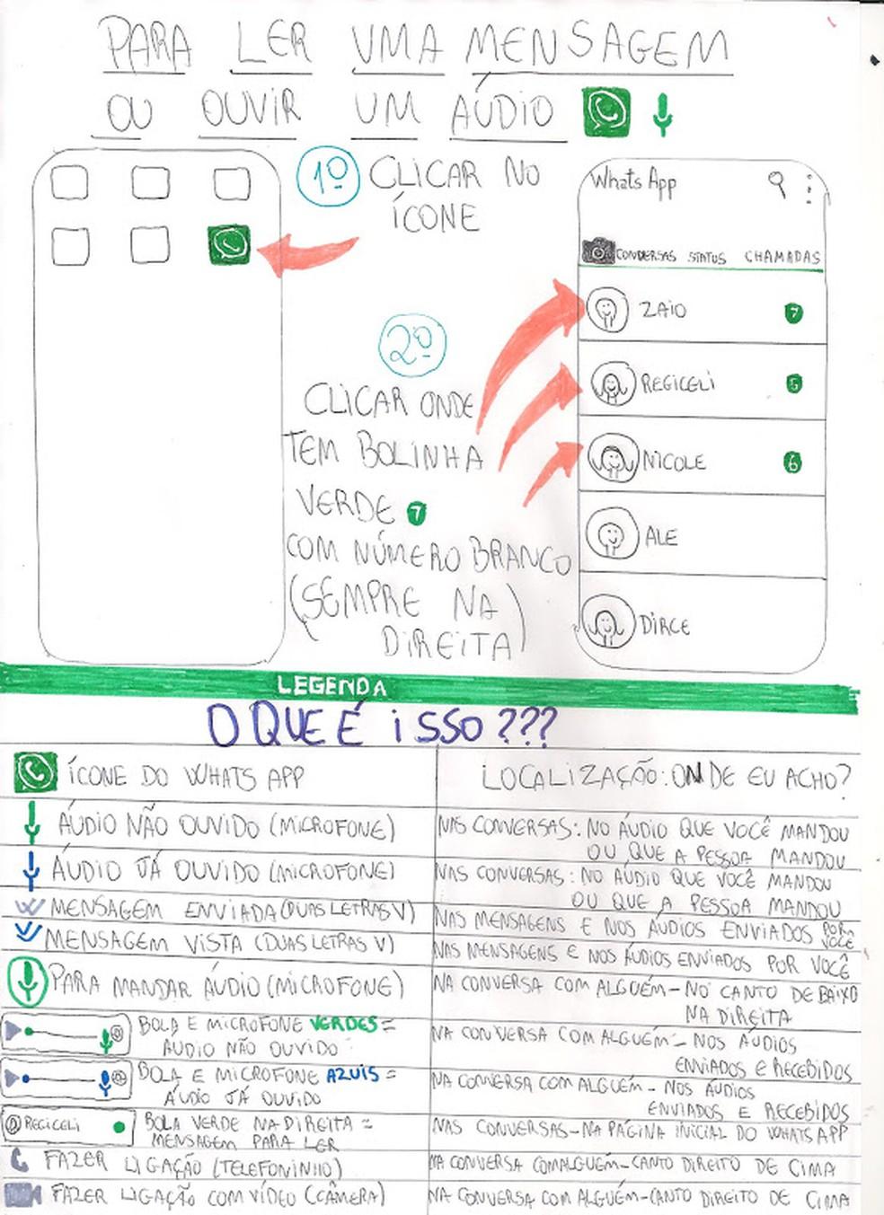 Jovem cria 'manual do WhatsApp' para ajudar avó da namorada — Foto: Arquivo pessoal/Alexandre Bueno Drabecki