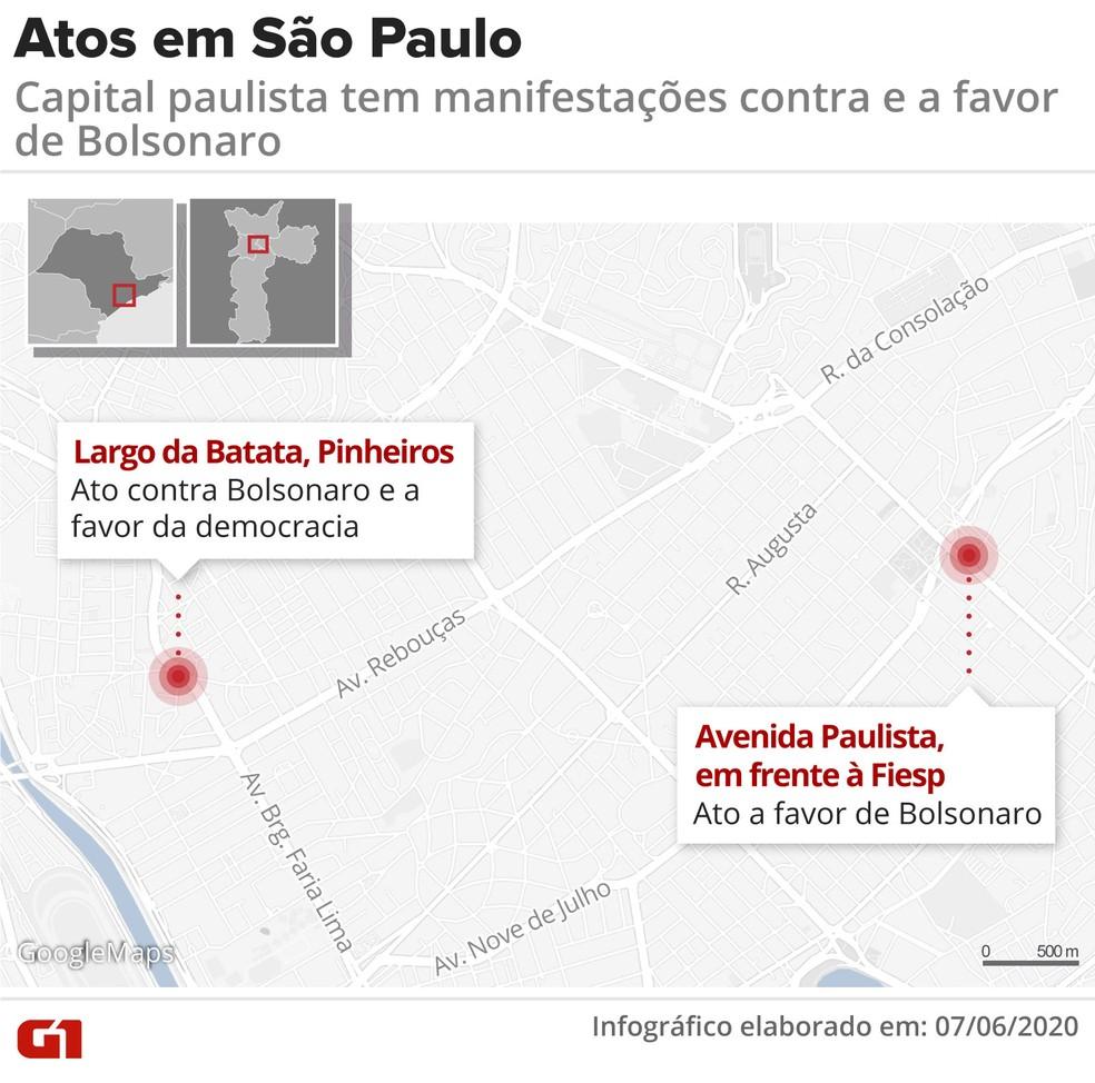 Atos contra e a favor de Bolsonaro — Foto: Rodrigo Sanches/G1
