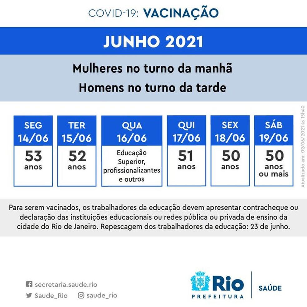 Prefeito do Rio anuncia que todos com até 50 anos serão vacinados até o dia 19 — Foto: Reprodução/Twitter