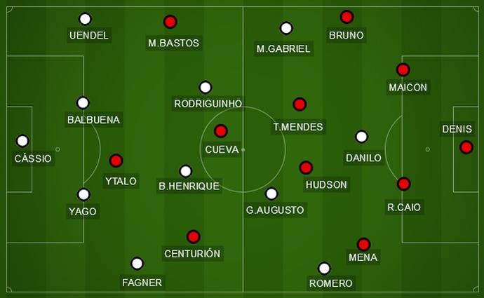 Clássico do primeiro turno: Corinthians x São Paulo - campinho (Foto: Arte GloboEsporte.com)