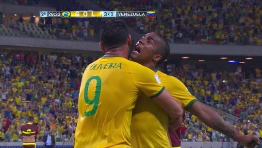 Especial Brasil nas Eliminatórias da América do Sul para a Copa do Mundo de 2018 - parte 1