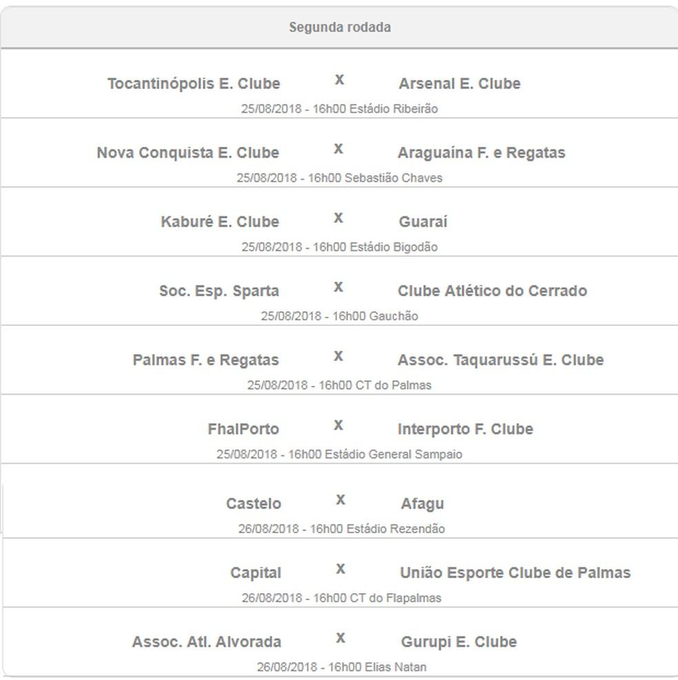 Confira os jogos da segunda rodada do Tocantinense Sub-19 (Foto: FTFS/Divulgação)
