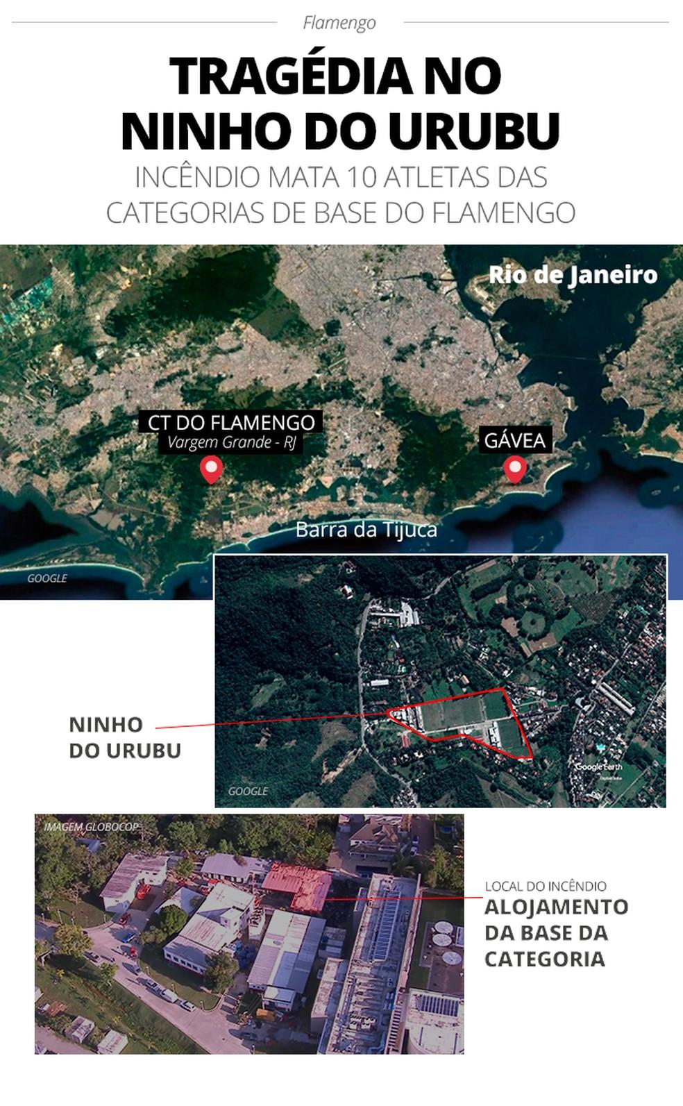 Tragédia no flamengo — Foto: Infografia