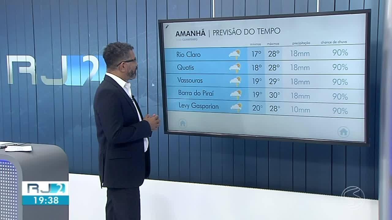 Previsão do tempo: chance de chuva permanece nesta quarta-feira
