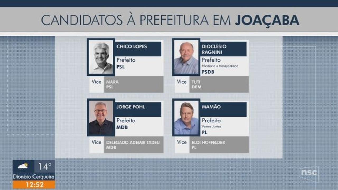 Veja quem são os candidatos à prefeitura de Joaçaca