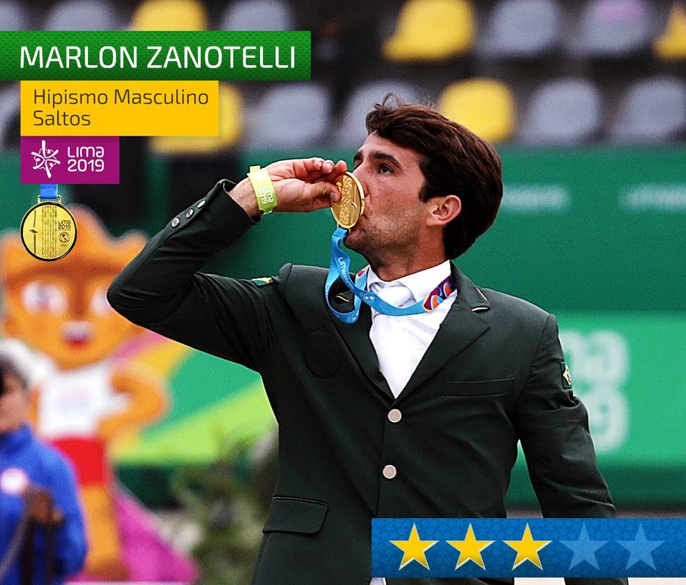 Marlon Zanotelli celebra o ouro no hipismo — Foto: Infografia
