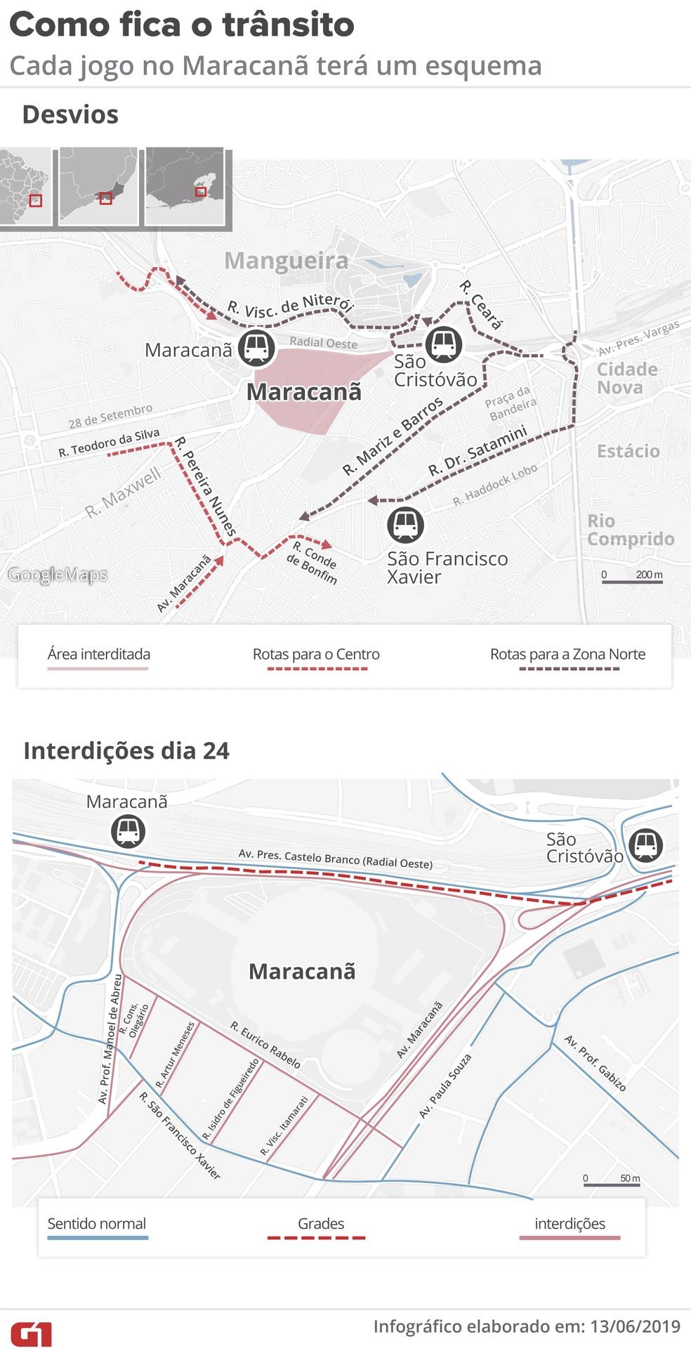 Mapas mostram o esquema de trânsito para a Copa América — Foto: Infografia: Wagner Magalhães/G1
