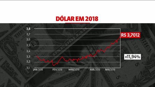 Copom define juros hoje; mercado prevê que taxa fique em 6,5%