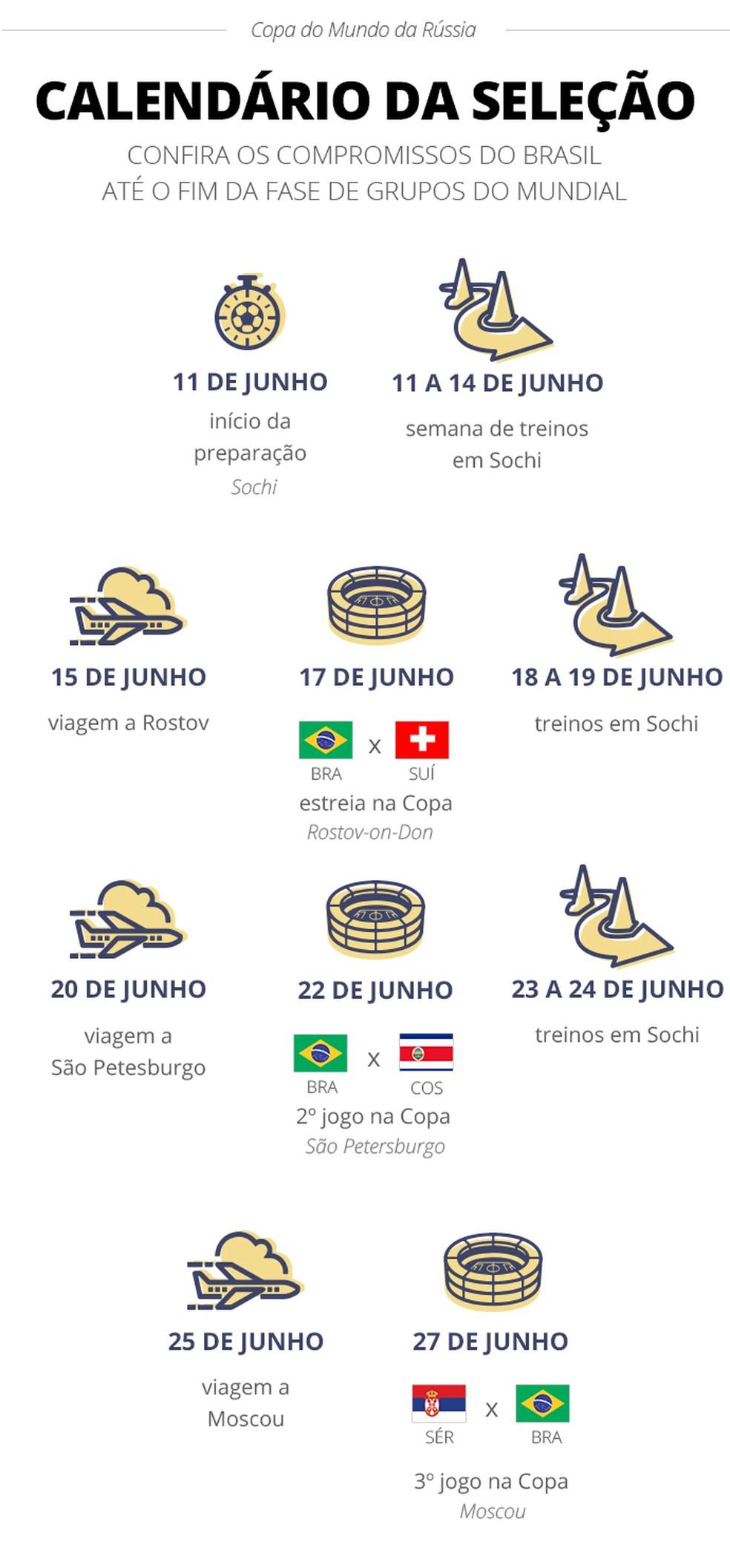 Calendário Seleção Brasileira Copa do Mundo (Foto: Info Esporte)