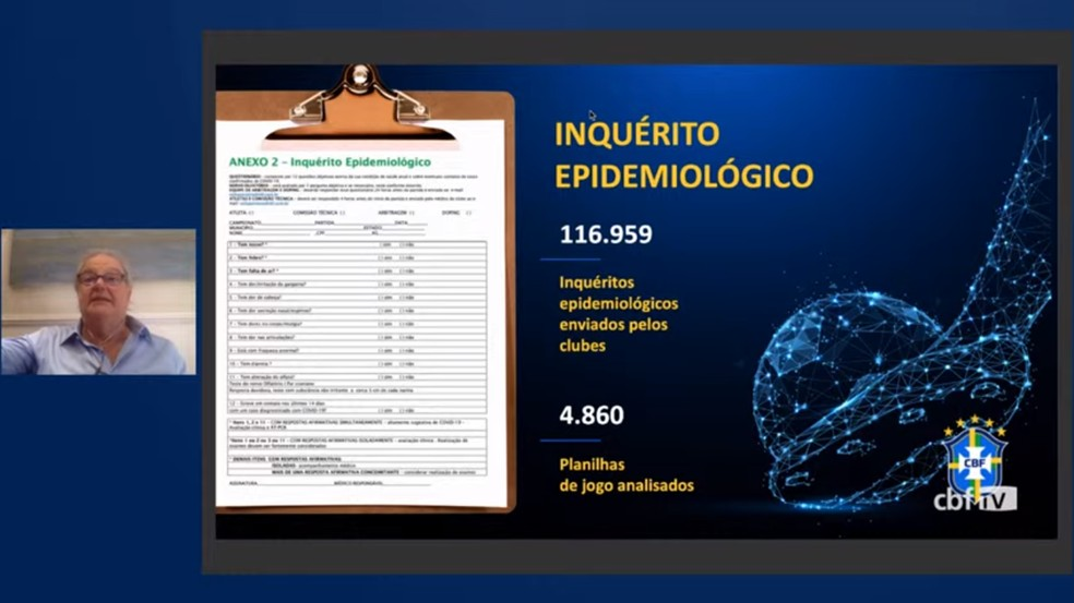 Jorge Pagura apresenta relatório da CBF sobre a pandemia — Foto: Reprodução