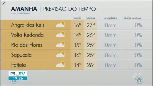 Temperaturas continuam subindo no Sul do Rio na quarta-feira