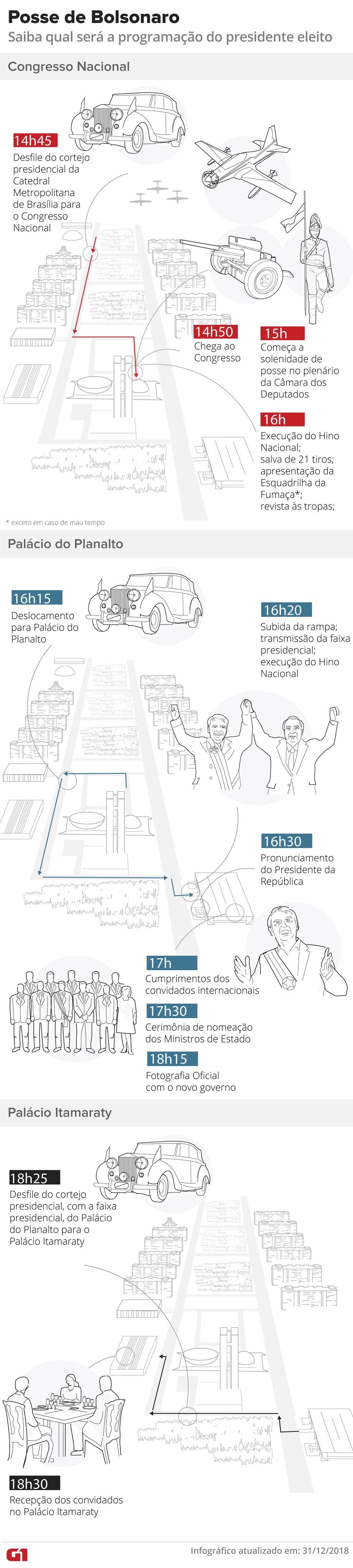 Roteiro da posse de Jair Bolsonaro mostra percurso e previsão de horários em Brasília — Foto: Editoria de Arte/G1