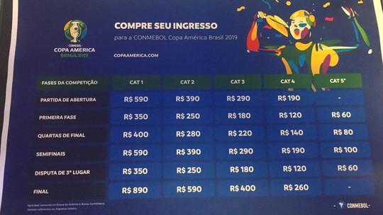 a1fa7717b3 Conmebol divulga logo e faz contagem regressiva para Copa América no ...