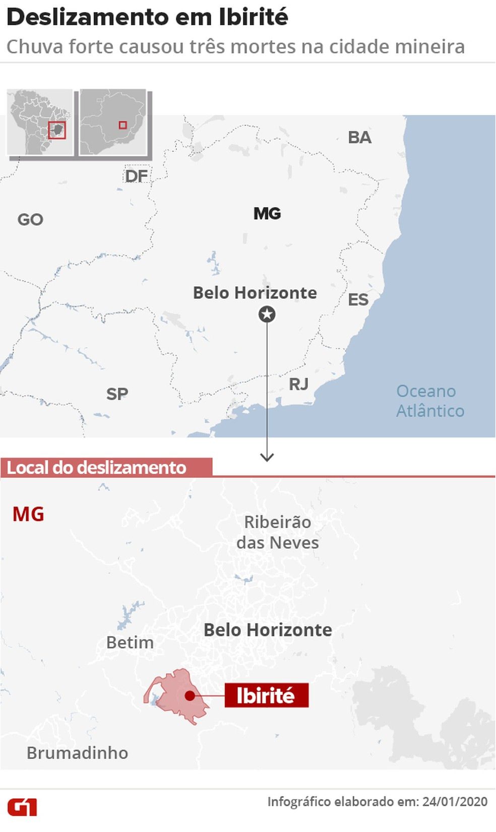 Deslizamento provocou mortes em Ibirité, na Grande BH — Foto: Arte/G1