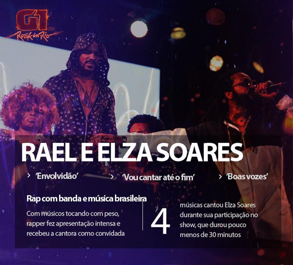 -  Elza Soares e Rael durante show no Rock in Rio 2017  Foto: Fabio Tito/G1