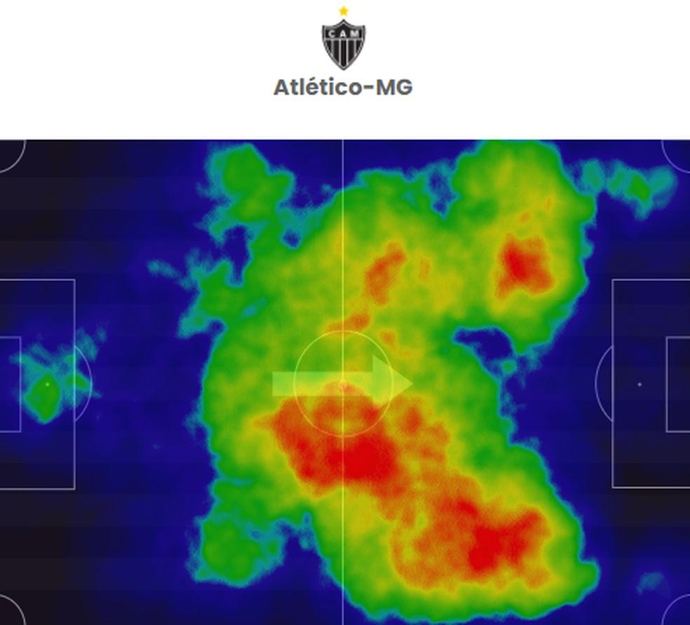 Mapa de calor do Atlético-MG contra o Fluminense — Foto: Footstats