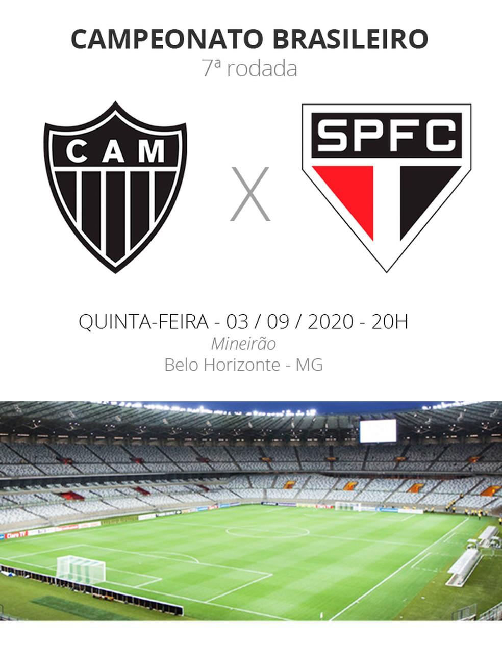 Atletico Mg X Sao Paulo Veja Onde Assistir Escalacoes Desfalques E Arbitragem Brasileirao Serie A Ge