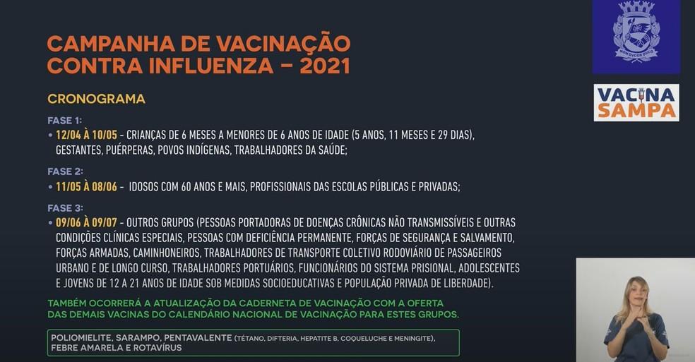 Cronograma de vacinação contra a gripe na cidade de SP — Foto: Reprodução/Prefeitura de SP