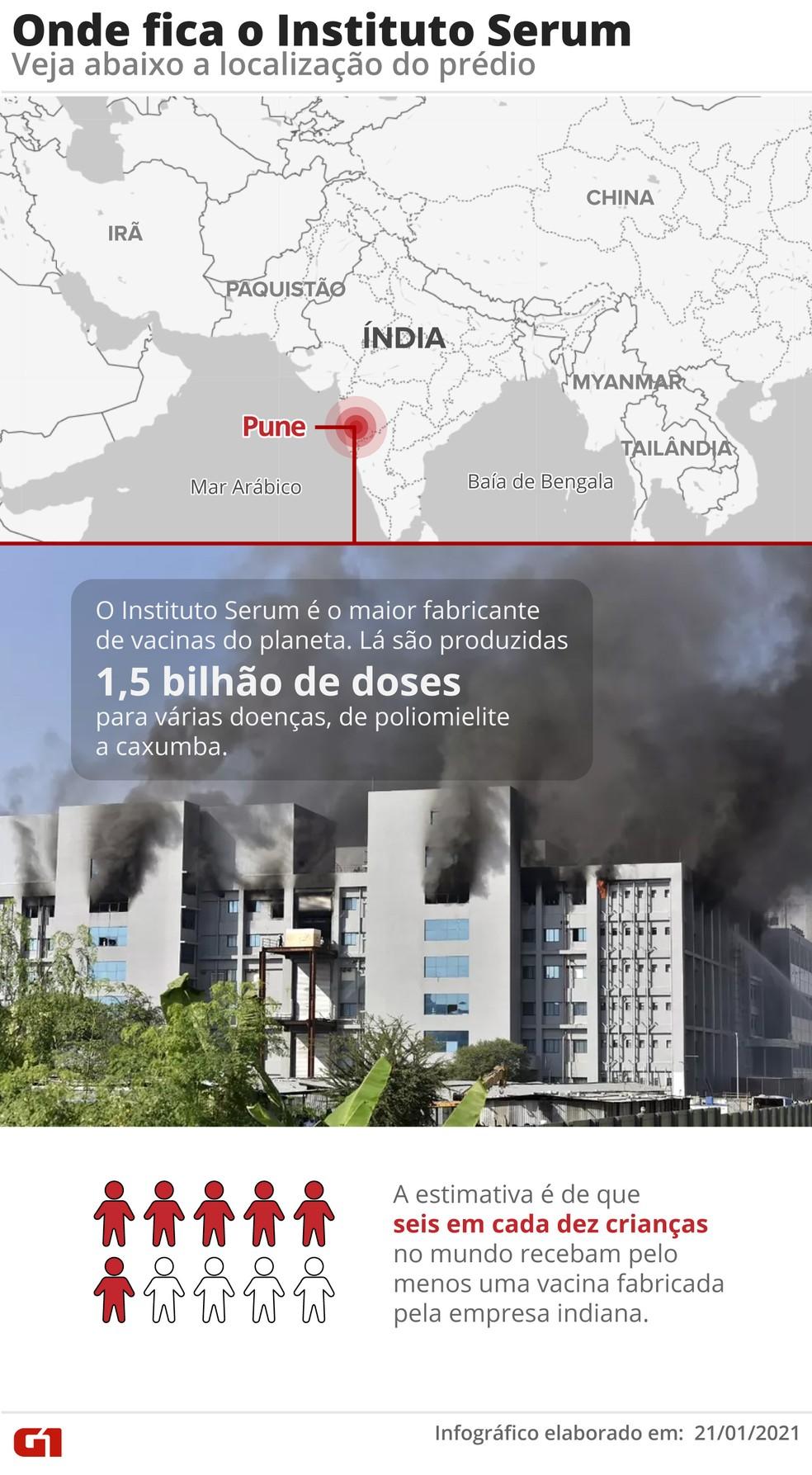 Localização do Instituto Serum, da Índia — Foto: Fernanda Garrafiel/G1