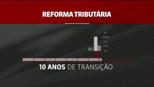 Estados do Norte e Nordeste querem mudar texto da reforma tributária