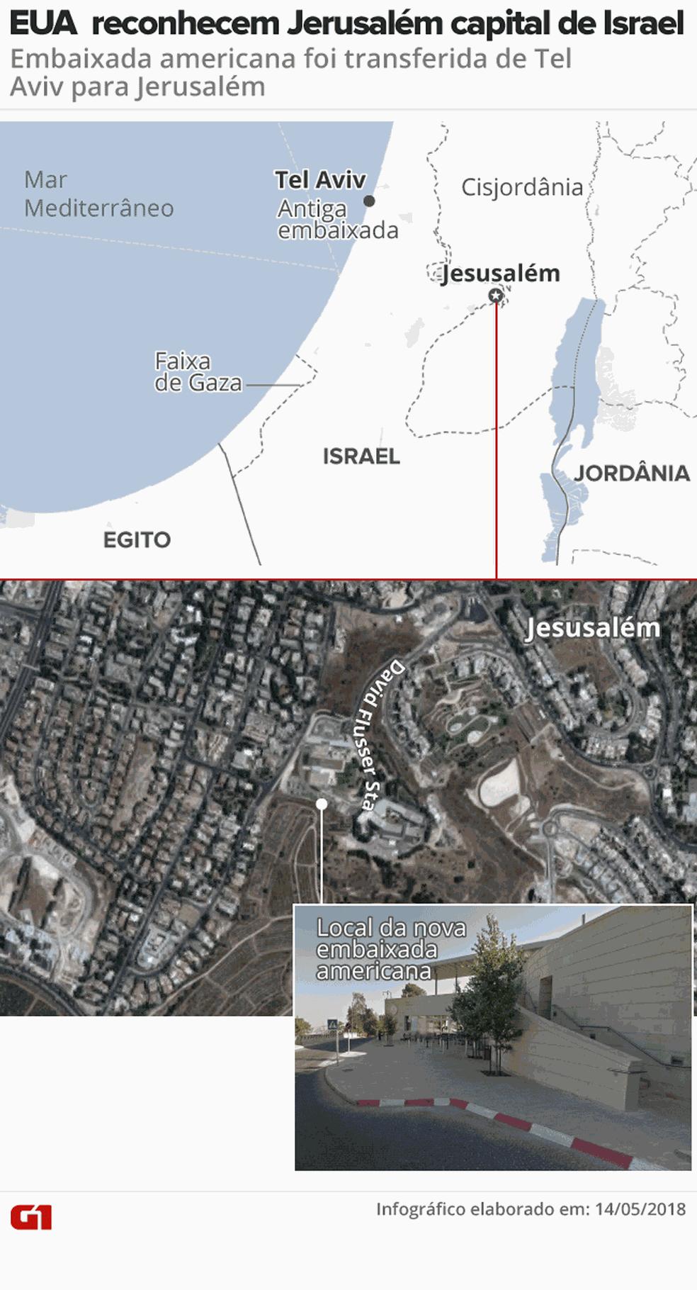 EUA reconhecem Jerusalém como capital de Israel (Foto: Karina Almeida/ Arte G1)