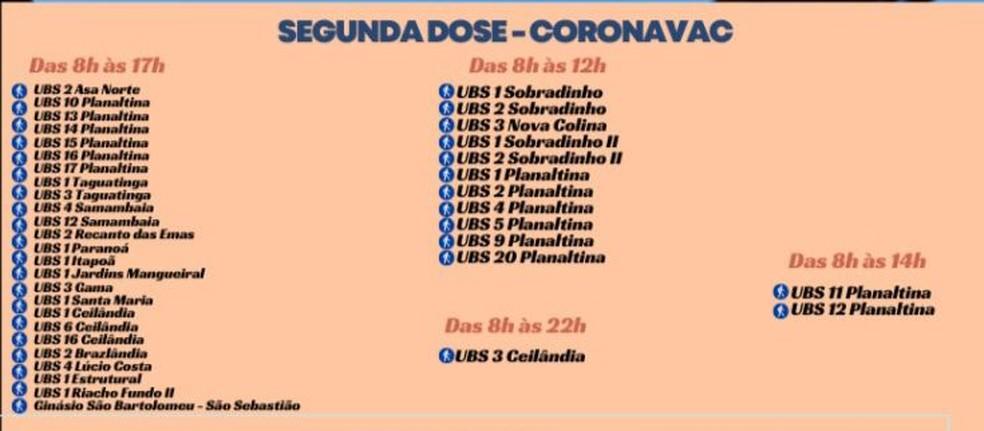 Postos de vacinação com aplicação da segunda dose da CoronaVac nesta quarta-feira (13) — Foto: SES-DF/Divulgação