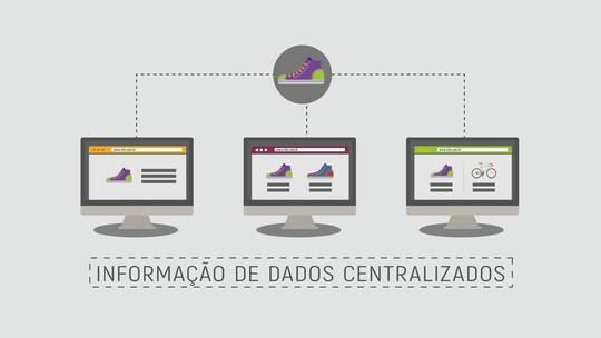 Especialistas lançam plataforma de gestão de vendas para marketplace