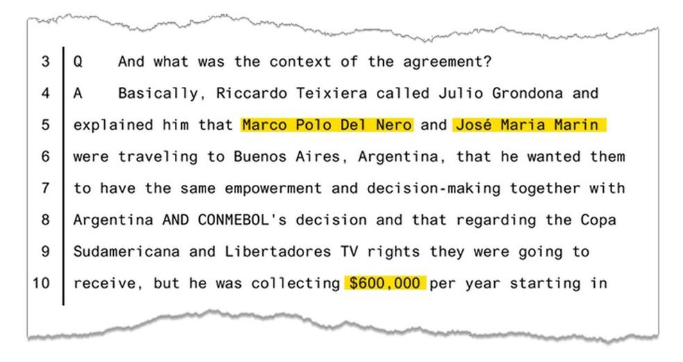 Depoimento de Alejandro Burzaco: Marin e Del Nero herdaram US$ 600 mil anuais em propina, que antes ia para Ricardo Teixeira (Foto: Reprodução)