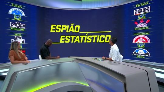 Espião analisa principais jogadores dos finalistas do Paulista, Carioca, Mineiro e Gaúcho