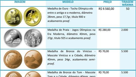 7edb00149 Olimpíada Rio 2016 no G1 RJ – A Cidade do Rio de Janeiro na ...