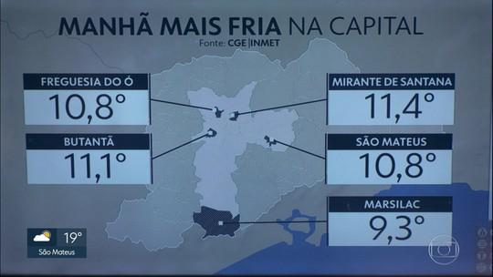 Capital tem a manhã mais fria do ano, até agora