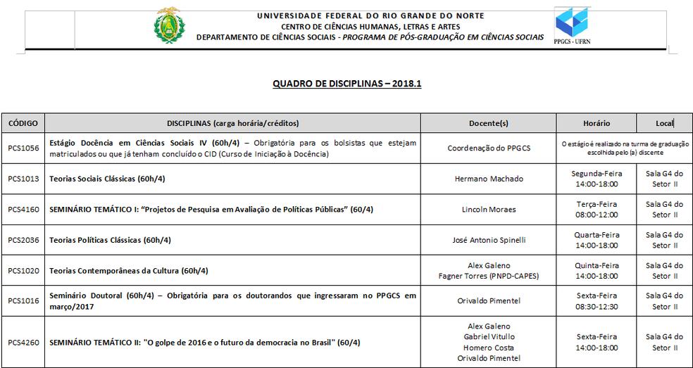 UFRN abriu inscrições em disciplina sobre o 'Golpe de 2016' no Brasil (Foto: Reprodução)