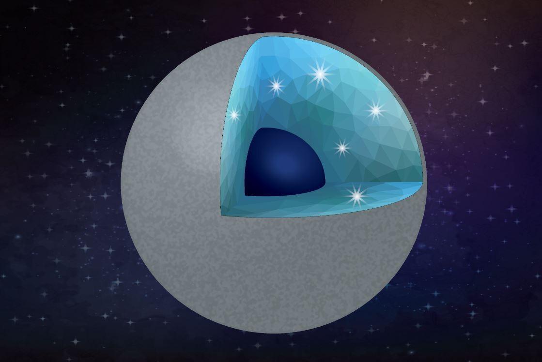 Universo pode estar repleto de exoplanetas feitos de diamantes. Acima: Impressão artística de um planeta rico em diamantes. No interior, os principais minerais seriam diamante e sílica (camada com cristais na ilustração). O núcleo (azul escuro) poderia ser uma liga de ferro-carbono. (Foto: Shim/ASU/Vecteezy)