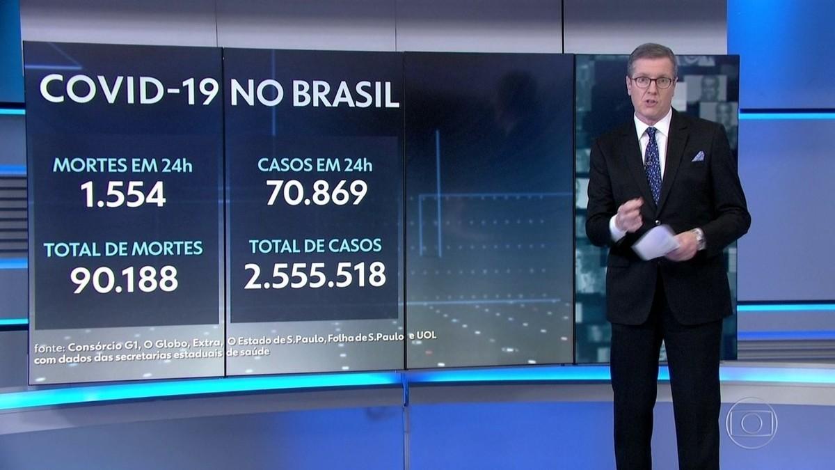 Brasil passa de 90 mil mortes pelo novo coronavírus; 6 estados têm alta de óbitos – G1