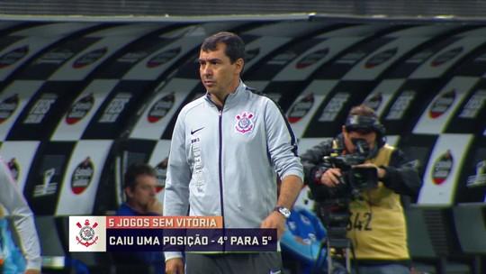 """Para Roger Flores, falta criatividade ao Corinthians: """"Tem pouquíssima imaginação"""""""