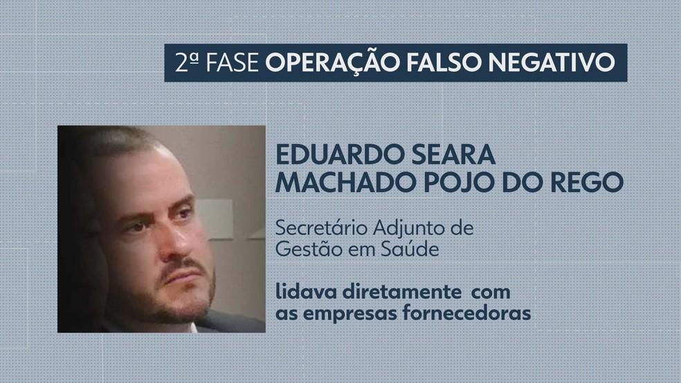 Eduardo Seara Machado Pojo do Rego — Foto: TV Globo/Reprodução
