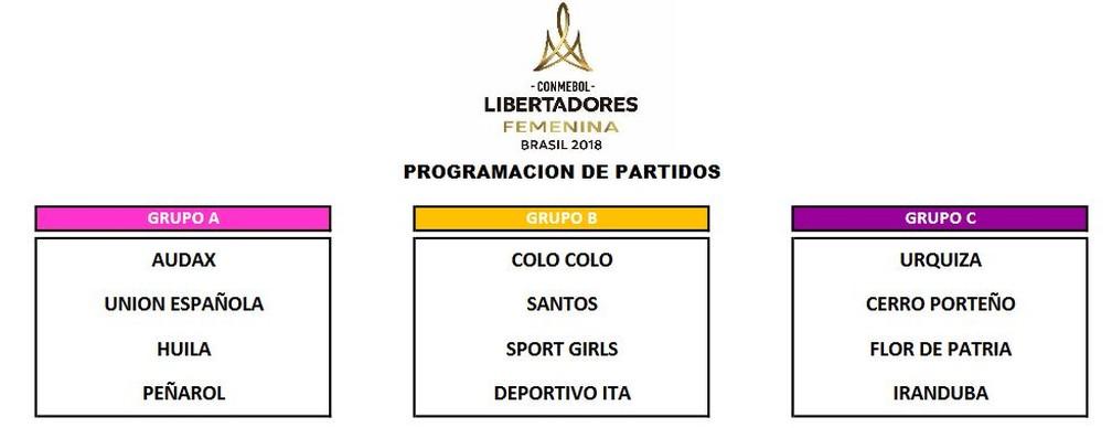Resultado de imagem para libertadores feminina 2018