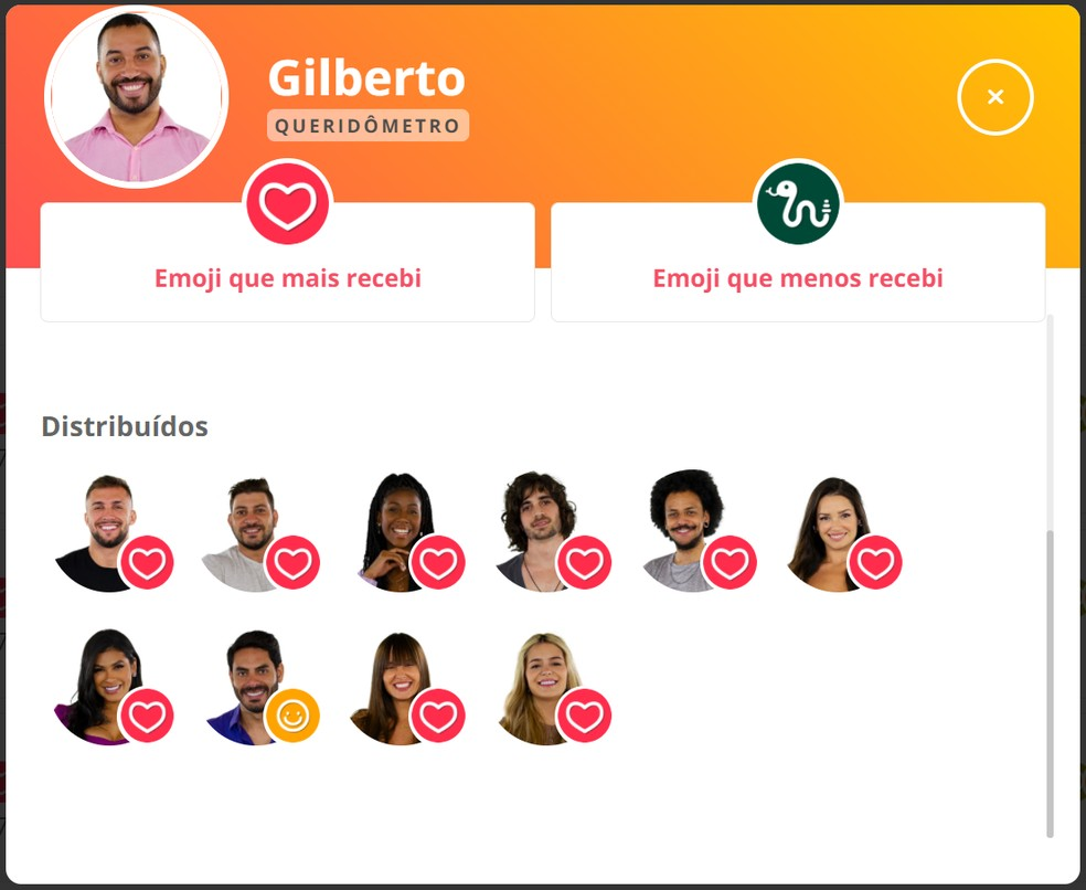 Gilberto — Foto: Gshow