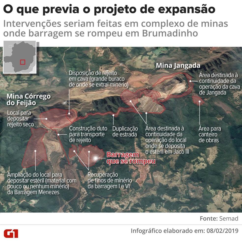 Projeto de expansão da Vale em complexo de minas em Brumadinho — Foto: Igor Estrella/G1