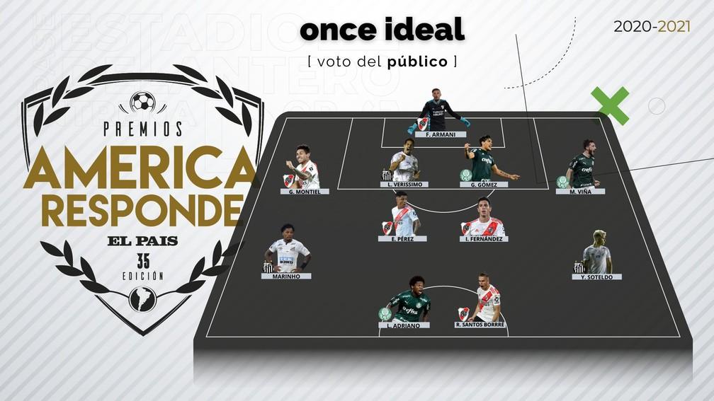 Público elege seleção do continente — Foto: Reprodução / El País